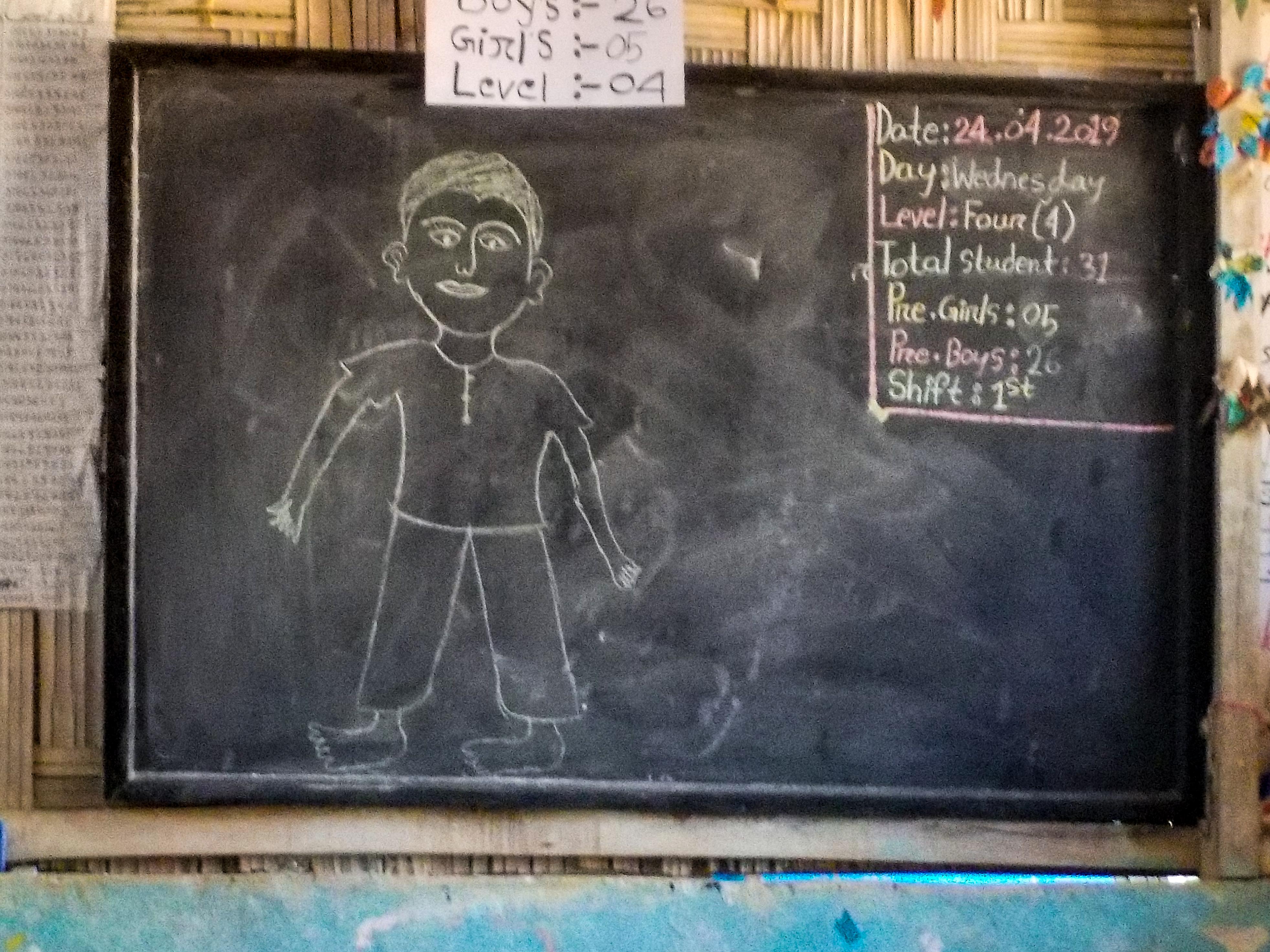 Liitutaulu Kutupalongin pakolaisleirin luokkahuoneessa