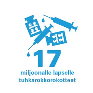 Ikoni, jossa terveystarvikkeita ja teksti 17 miljoonalle lapselle tuhkarokkorokotteet.